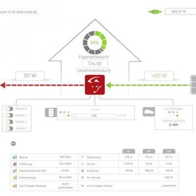 Smartfox Liveview (002)